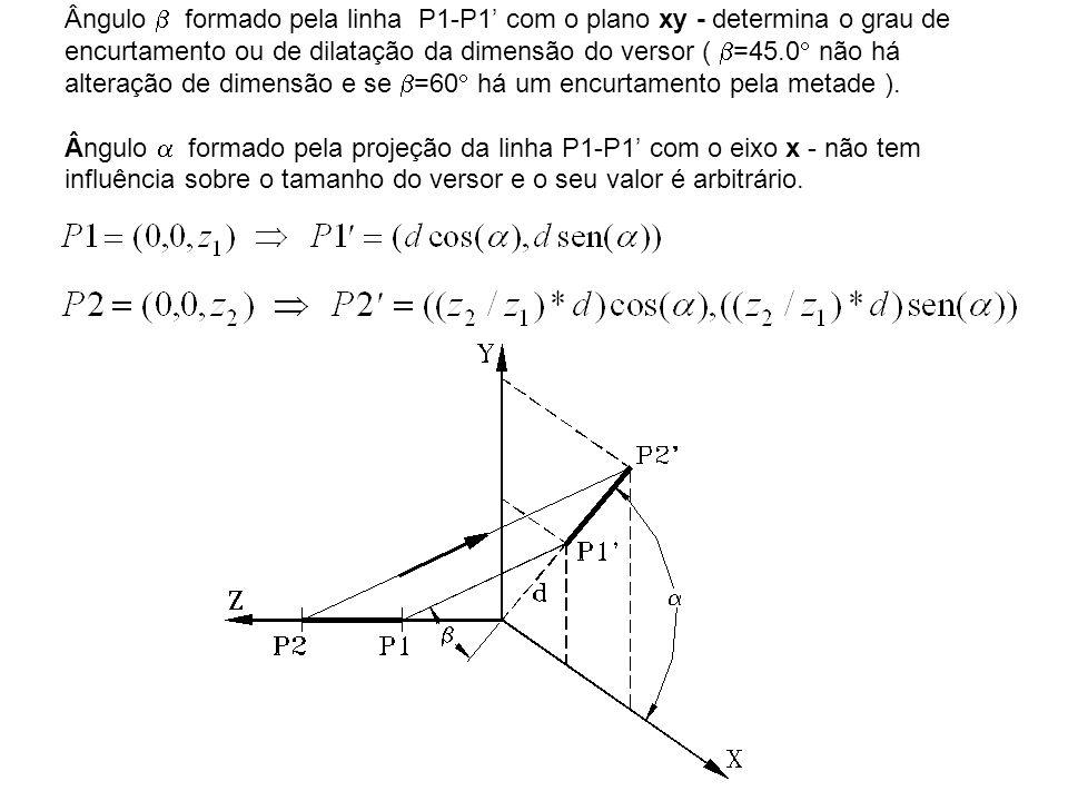 Ângulo  formado pela linha P1-P1' com o plano xy - determina o grau de encurtamento ou de dilatação da dimensão do versor ( =45.0 não há alteração de dimensão e se =60 há um encurtamento pela metade ).