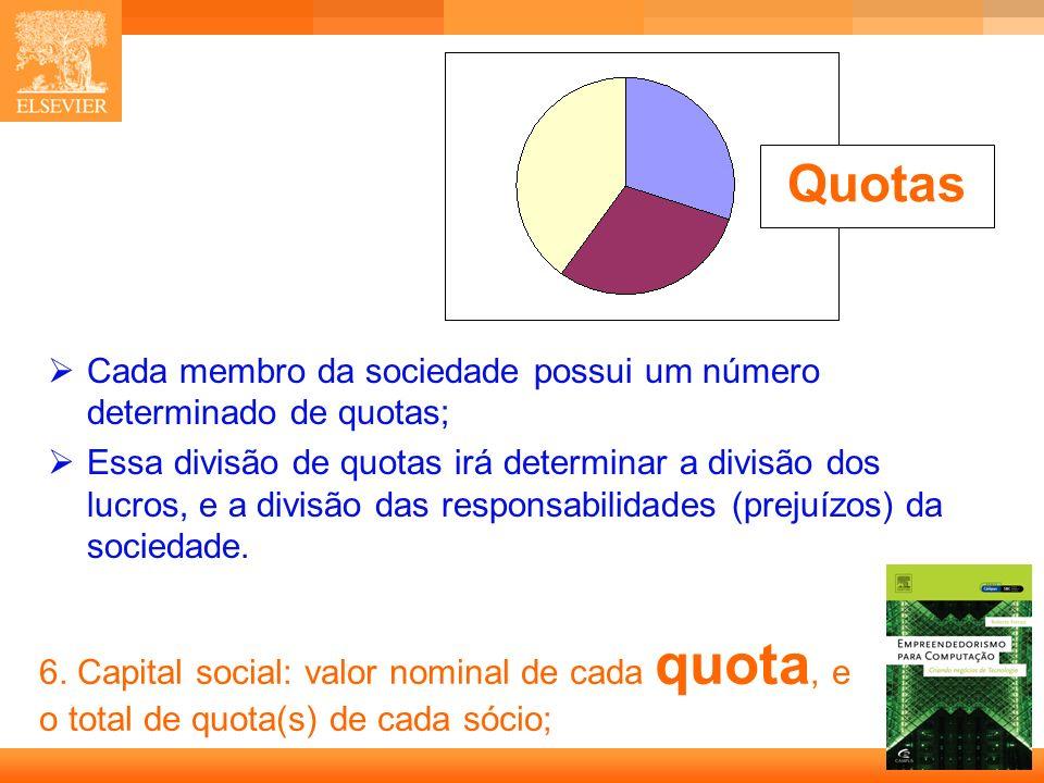 Quotas Cada membro da sociedade possui um número determinado de quotas;