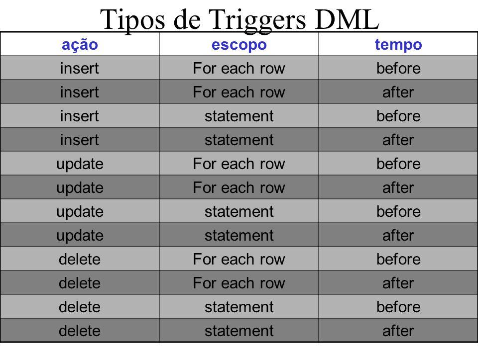 Tipos de Triggers DML ação escopo tempo insert For each row before
