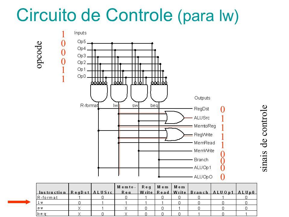 Circuito de Controle (para lw)