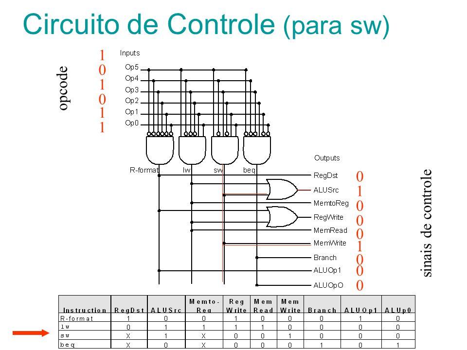 Circuito de Controle (para sw)