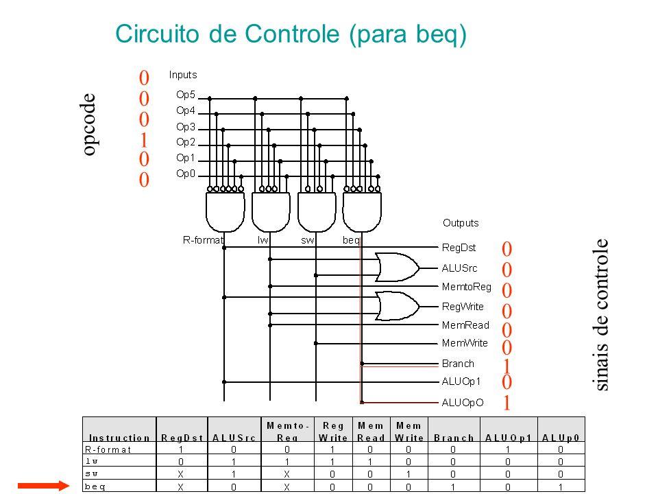 Circuito de Controle (para beq)