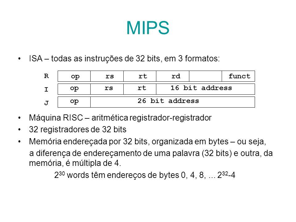 MIPS ISA – todas as instruções de 32 bits, em 3 formatos: