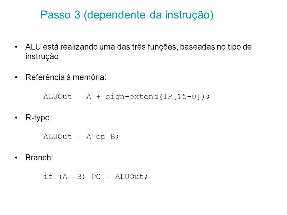 Passo 3 (dependente da instrução)