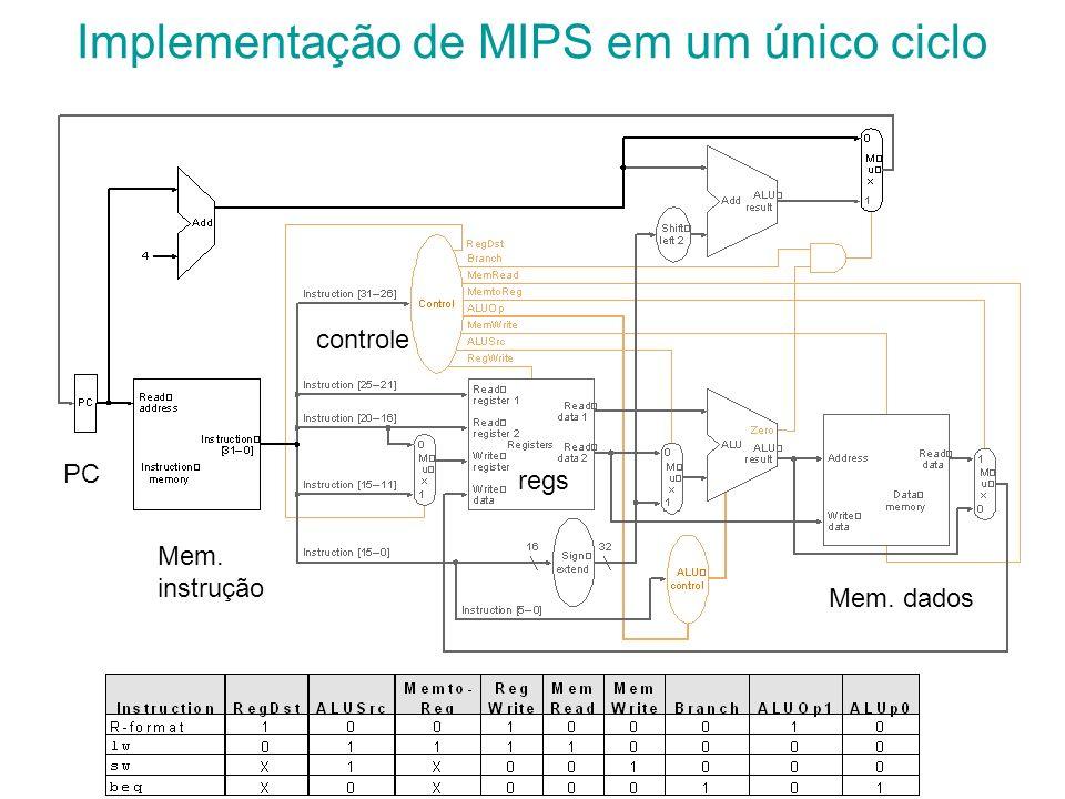 Implementação de MIPS em um único ciclo