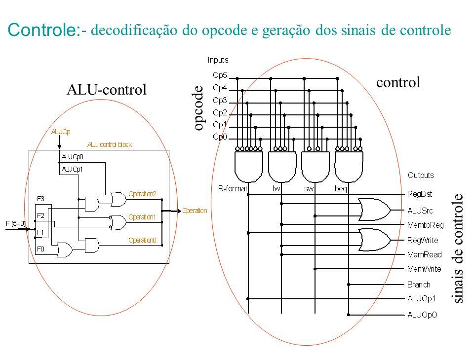 Controle: - decodificação do opcode e geração dos sinais de controle