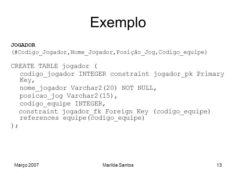 Exemplo CREATE TABLE jogador (