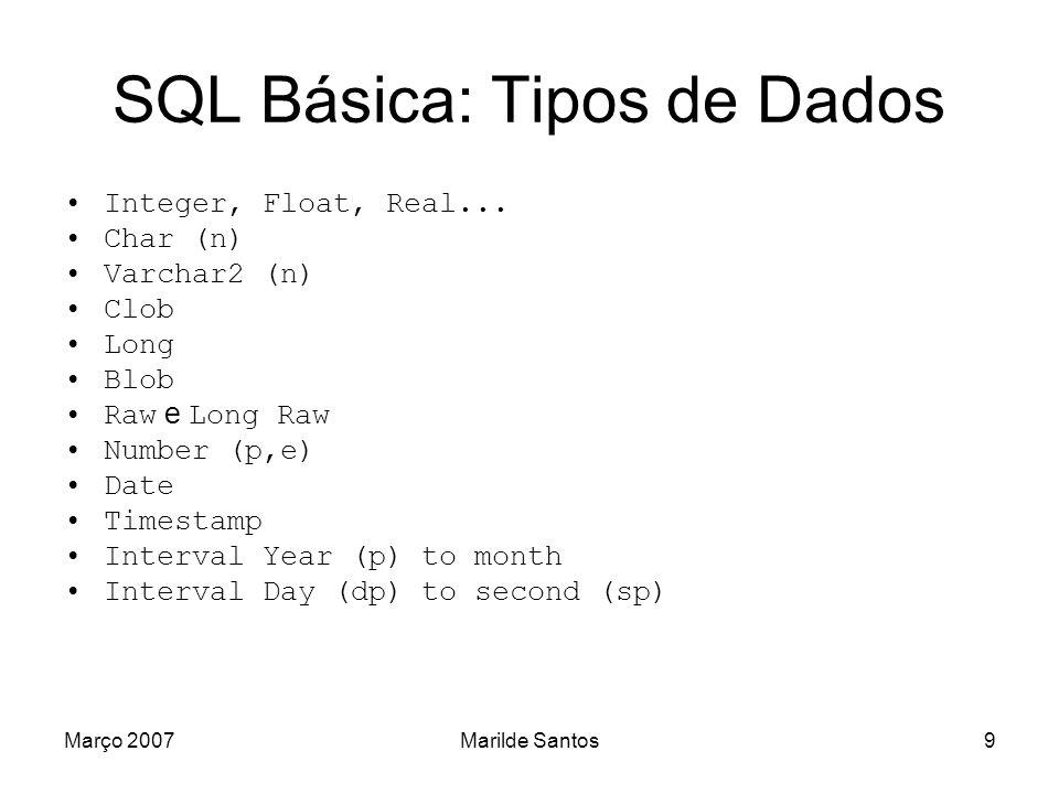 SQL Básica: Tipos de Dados