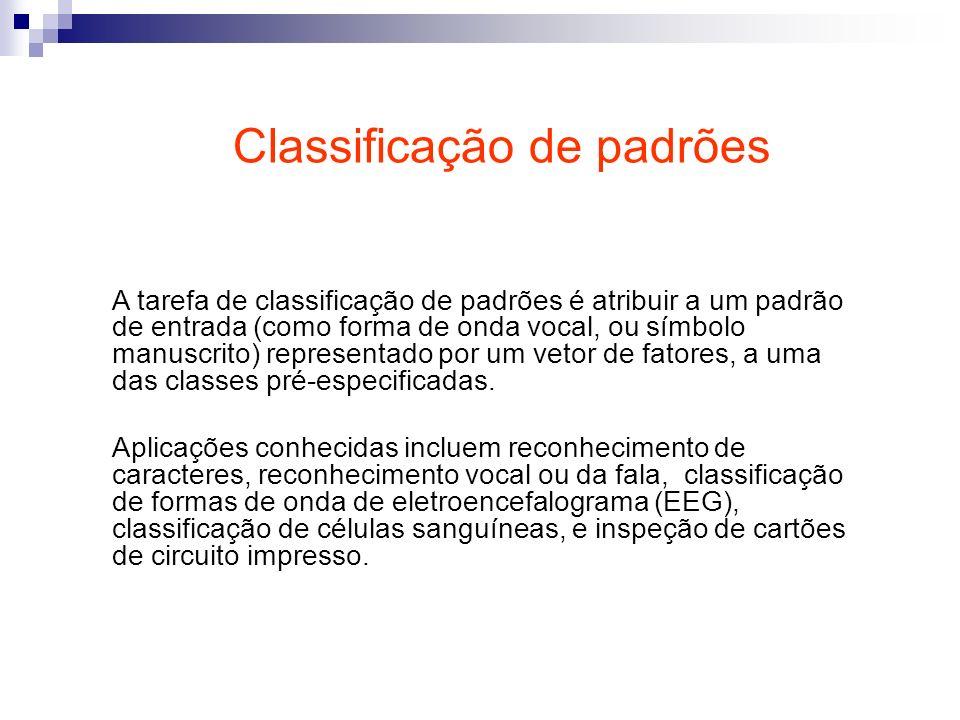 Classificação de padrões Classificação de padrões