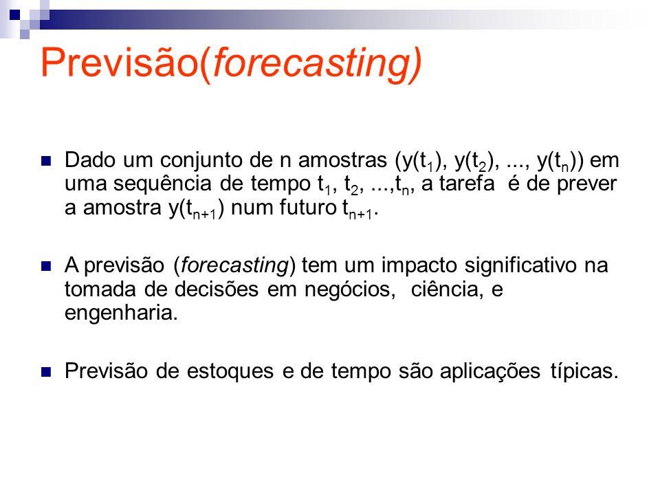 Previsão(forecasting)