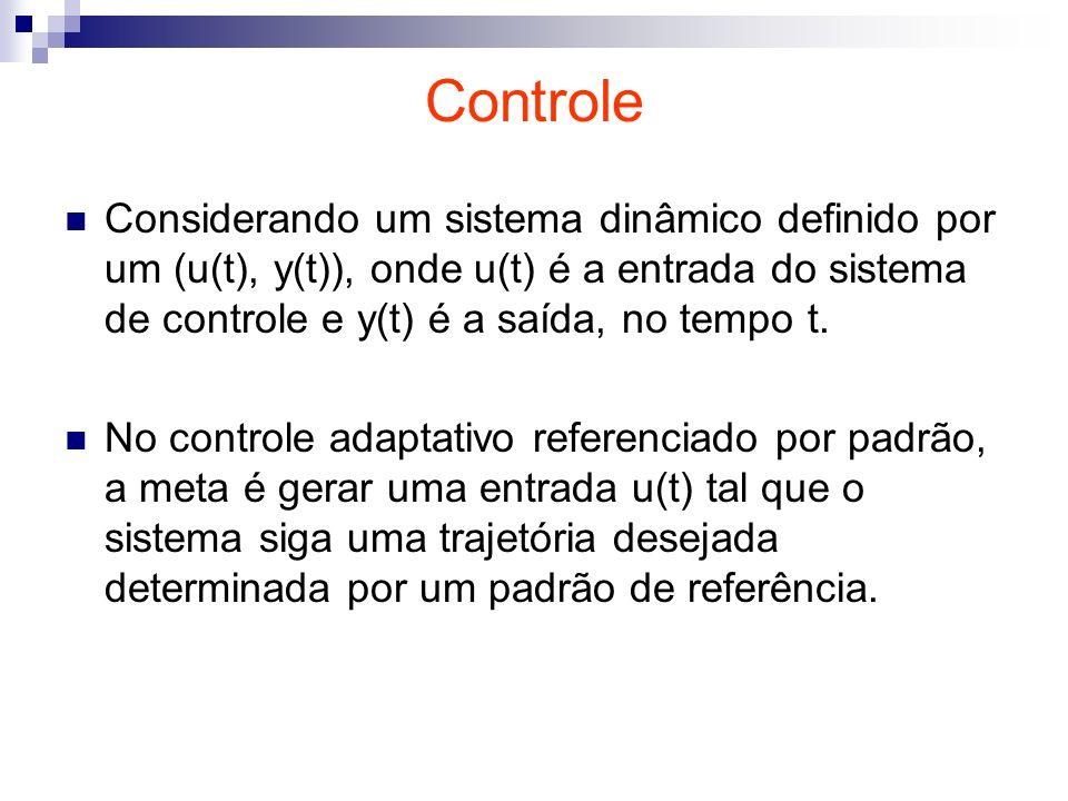Controle Considerando um sistema dinâmico definido por um (u(t), y(t)), onde u(t) é a entrada do sistema de controle e y(t) é a saída, no tempo t.