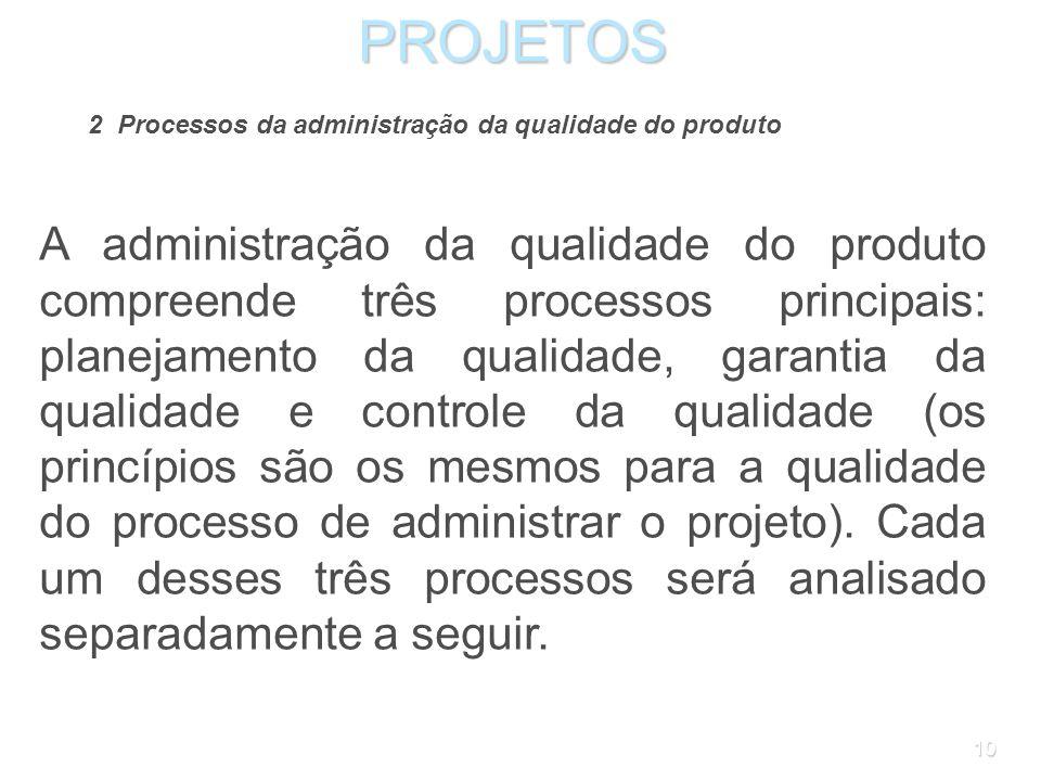 PROJETOS 2 Processos da administração da qualidade do produto.