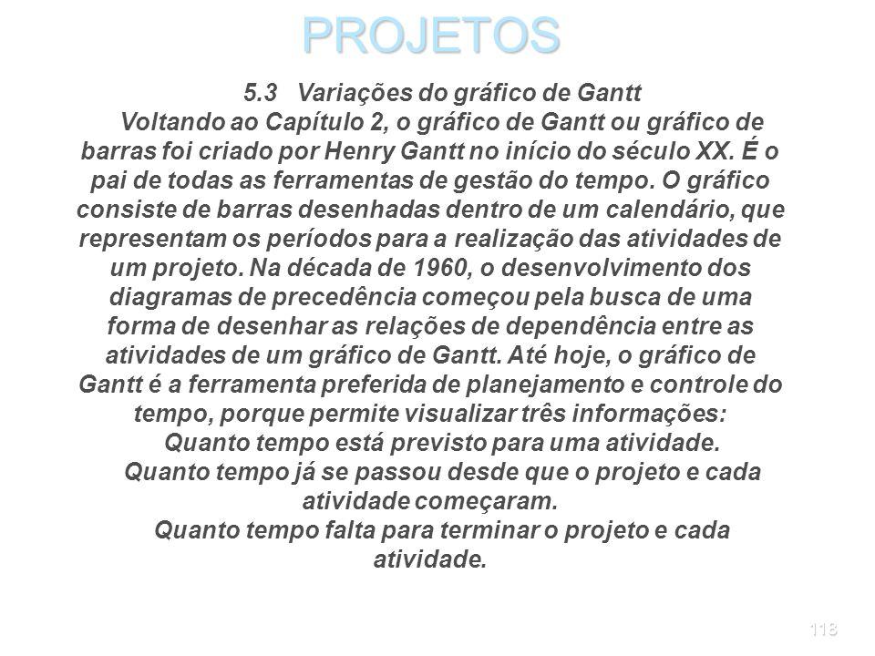 PROJETOS 5.3 Variações do gráfico de Gantt