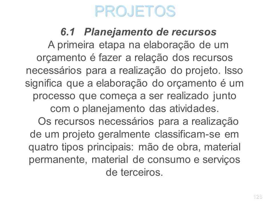 6.1 Planejamento de recursos