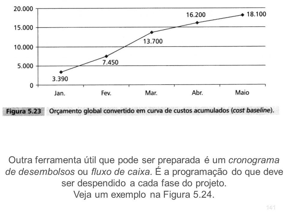 Veja um exemplo na Figura 5.24.