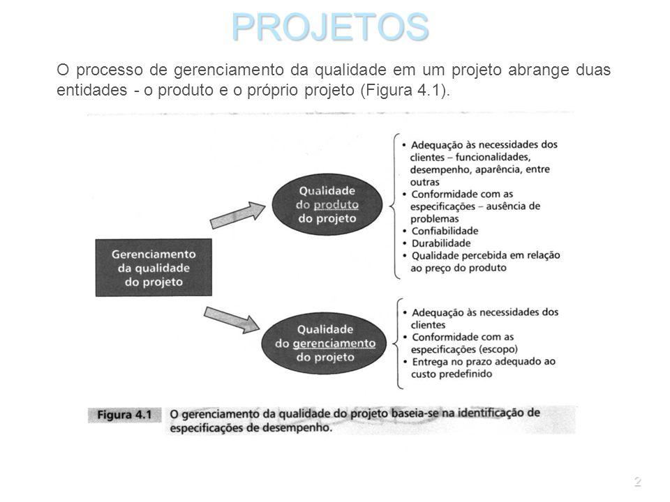 PROJETOS O processo de gerenciamento da qualidade em um projeto abrange duas entidades - o produto e o próprio projeto (Figura 4.1).