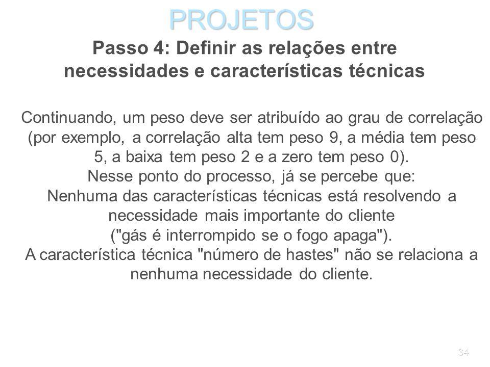 PROJETOS Passo 4: Definir as relações entre necessidades e características técnicas.