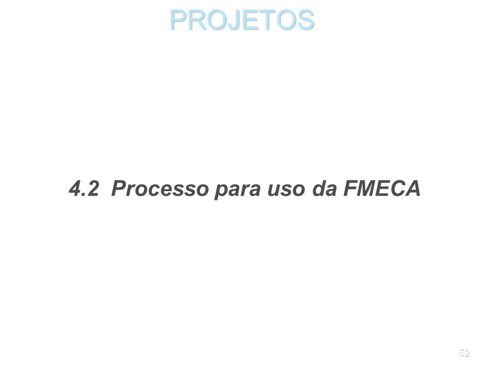 4.2 Processo para uso da FMECA