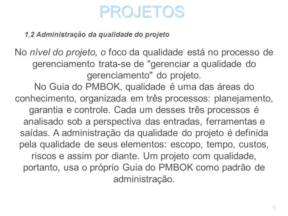 PROJETOS1.2 Administração da qualidade do projeto.
