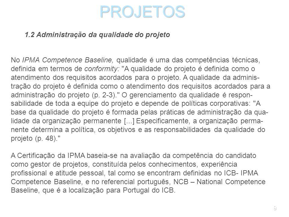 PROJETOS 1.2 Administração da qualidade do projeto