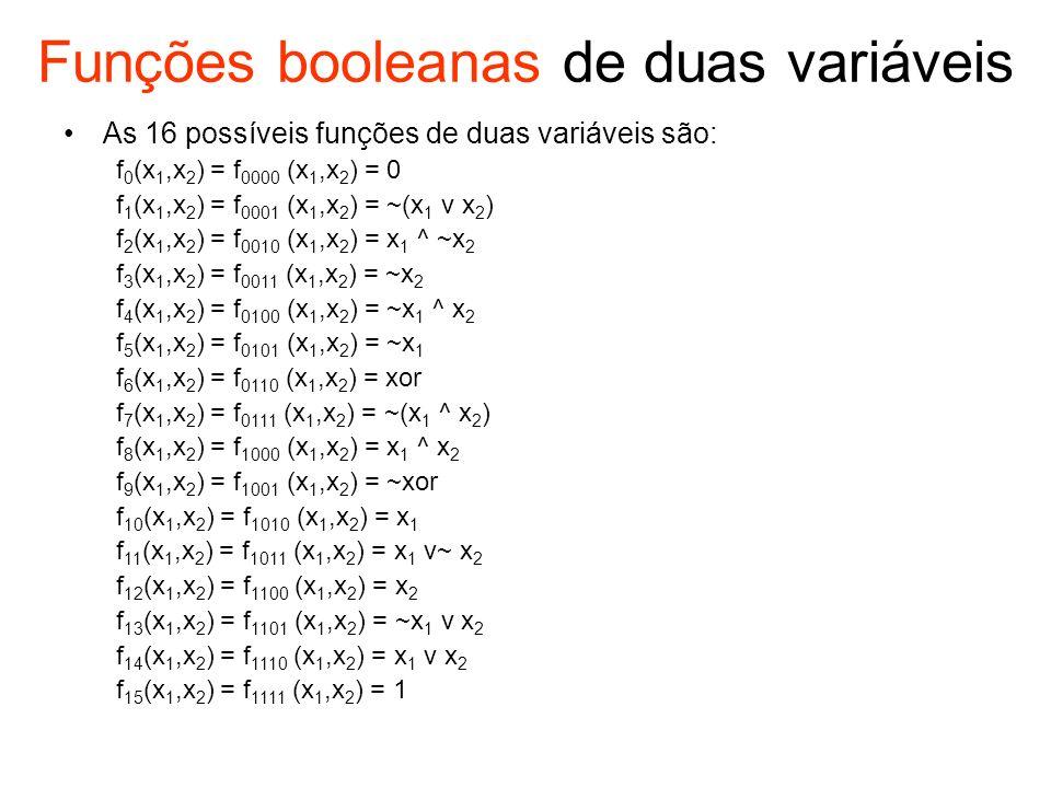 Funções booleanas de duas variáveis