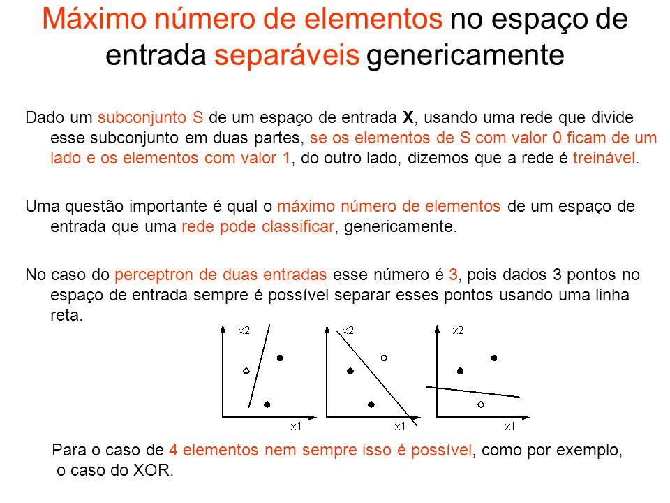 Máximo número de elementos no espaço de entrada separáveis genericamente