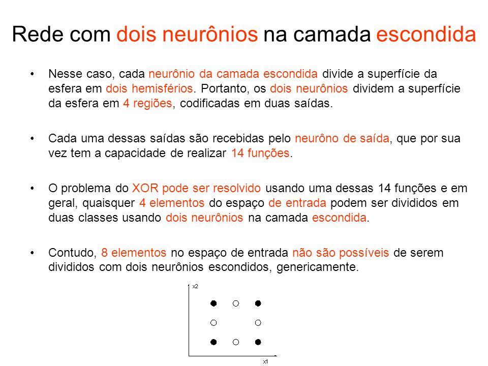 Rede com dois neurônios na camada escondida