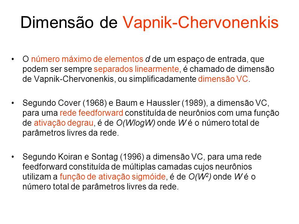 Dimensão de Vapnik-Chervonenkis