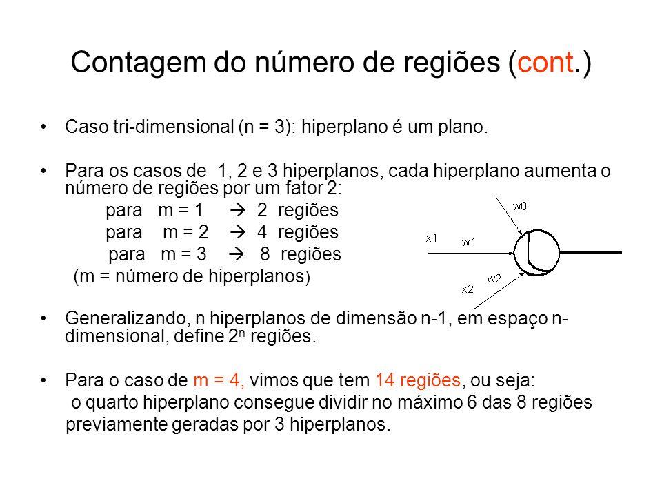 Contagem do número de regiões (cont.)