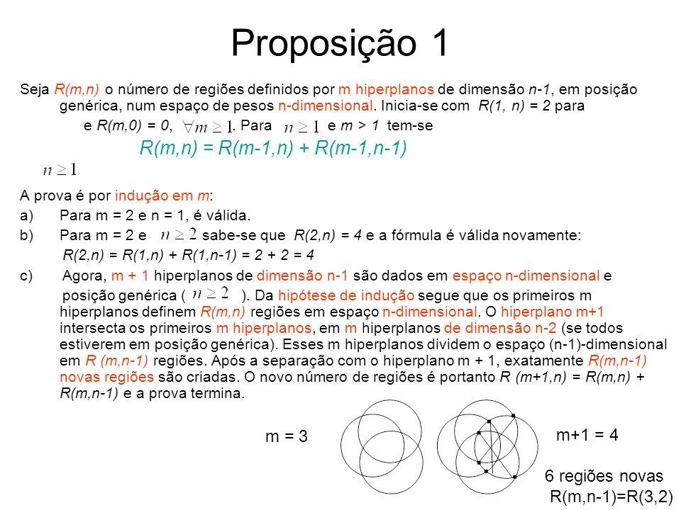 Proposição 1 m = 3 m+1 = 4 6 regiões novas R(m,n-1)=R(3,2)