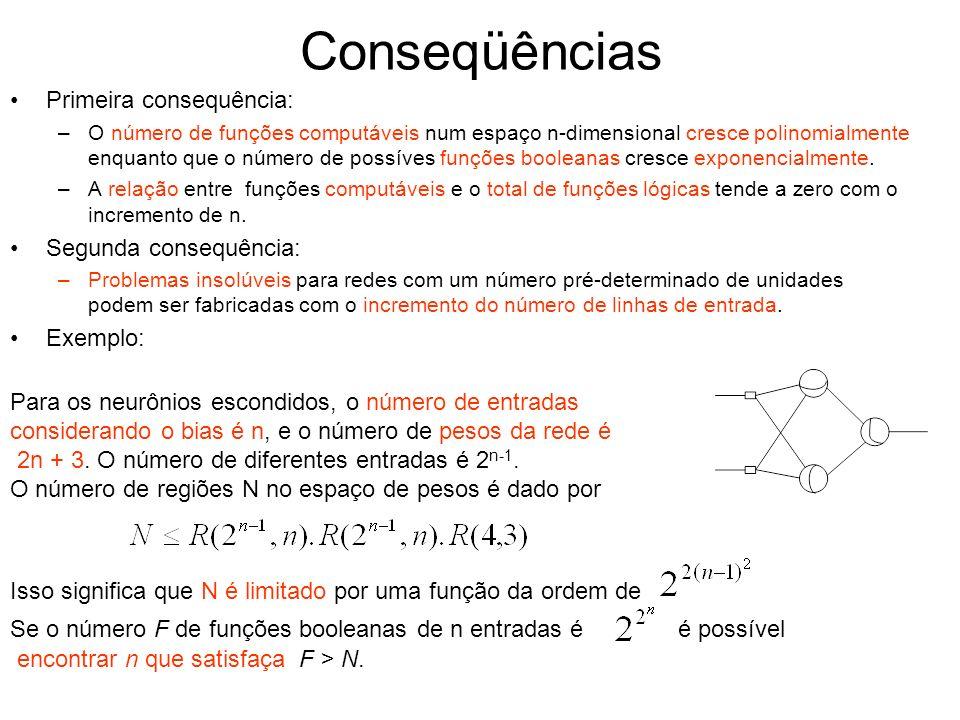 Conseqüências Primeira consequência: Segunda consequência: Exemplo: