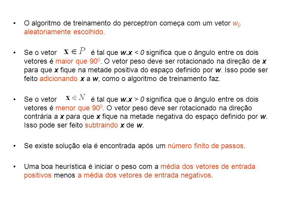 O algoritmo de treinamento do perceptron começa com um vetor w0 aleatoriamente escolhido.