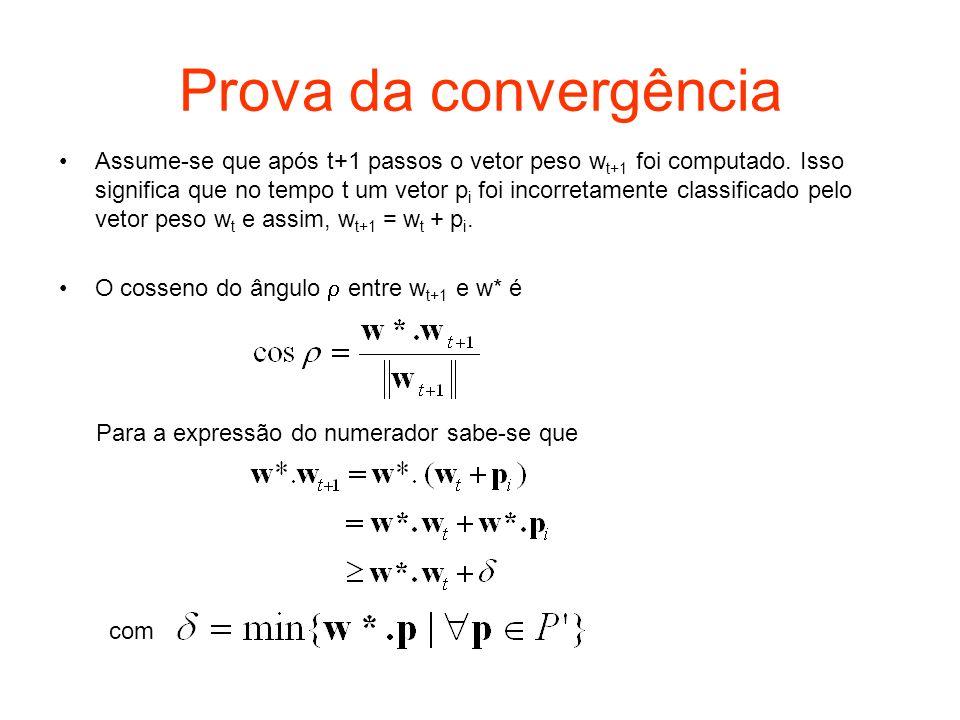 Prova da convergência
