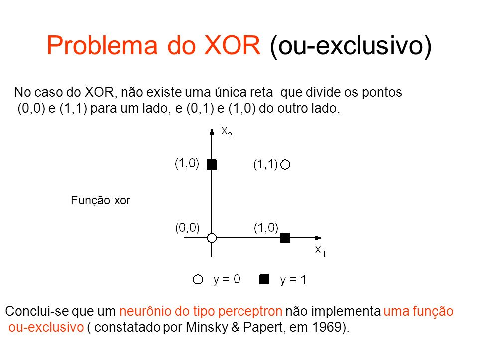 Problema do XOR (ou-exclusivo)