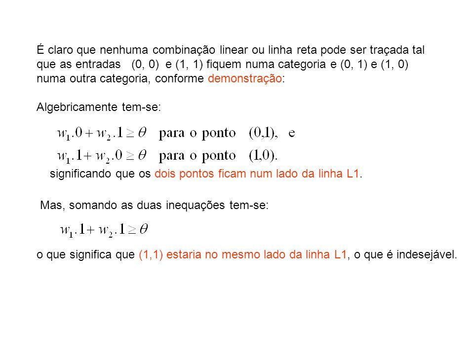É claro que nenhuma combinação linear ou linha reta pode ser traçada tal que as entradas (0, 0) e (1, 1) fiquem numa categoria e (0, 1) e (1, 0) numa outra categoria, conforme demonstração: