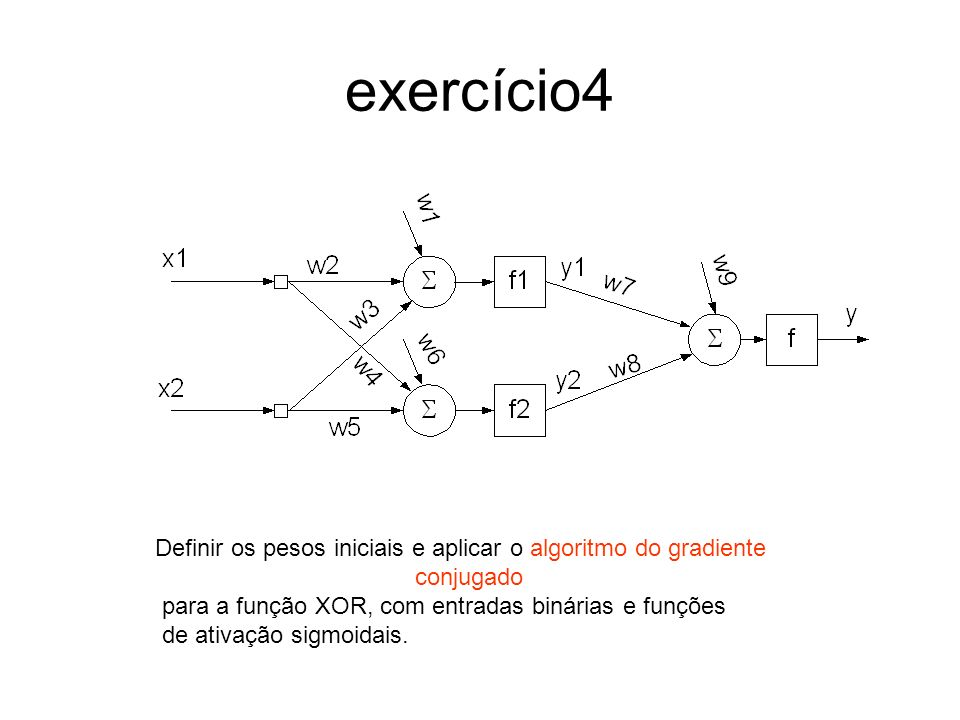 exercício4Definir os pesos iniciais e aplicar o algoritmo do gradiente. conjugado. para a função XOR, com entradas binárias e funções.