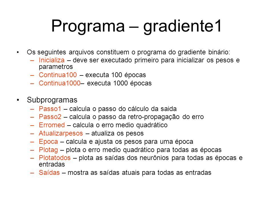 Programa – gradiente1 Subprogramas
