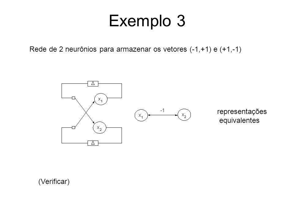 Exemplo 3 Rede de 2 neurônios para armazenar os vetores (-1,+1) e (+1,-1) representações. equivalentes.
