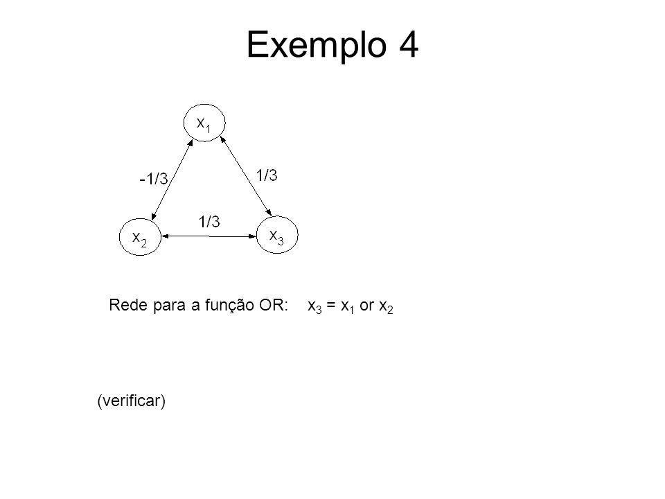 Exemplo 4 Rede para a função OR: x3 = x1 or x2 (verificar)