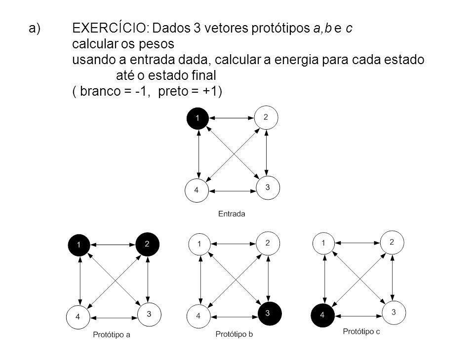 EXERCÍCIO: Dados 3 vetores protótipos a,b e c calcular os pesos usando a entrada dada, calcular a energia para cada estado até o estado final ( branco = -1, preto = +1)
