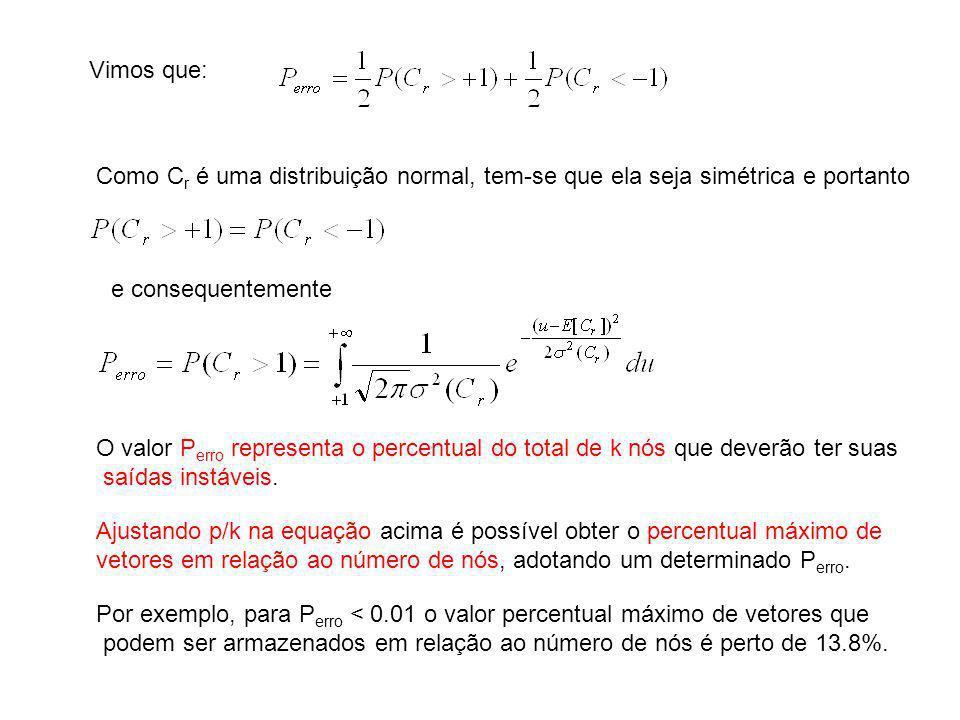 Vimos que: Como Cr é uma distribuição normal, tem-se que ela seja simétrica e portanto. e consequentemente.