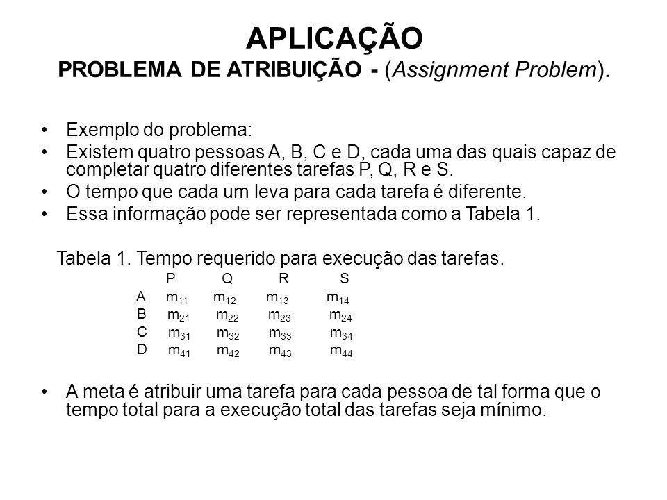 APLICAÇÃO PROBLEMA DE ATRIBUIÇÃO - (Assignment Problem).