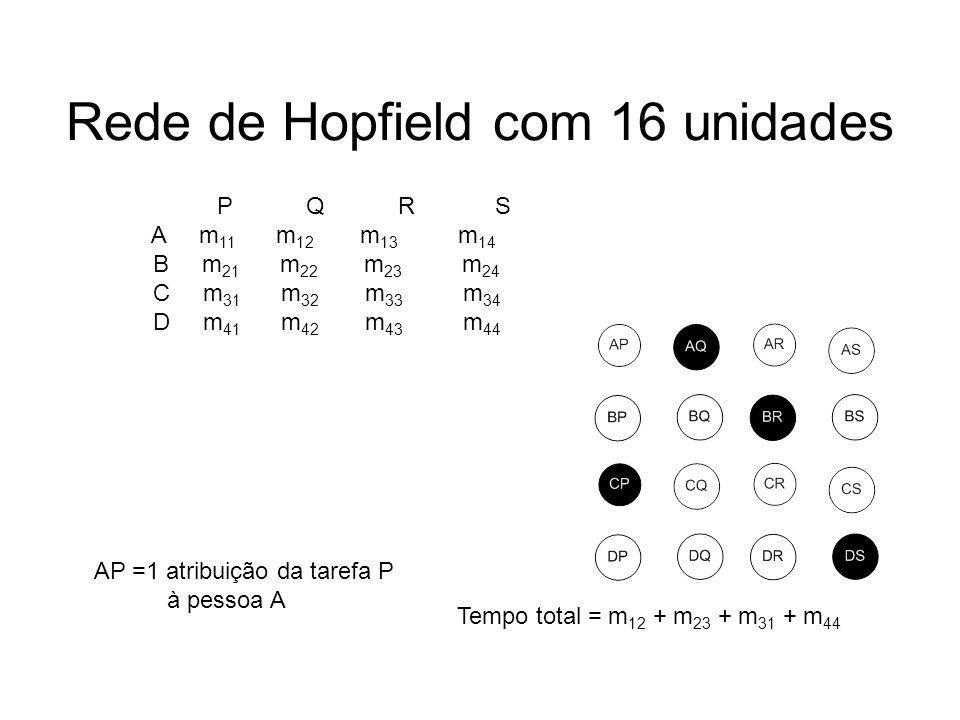 Rede de Hopfield com 16 unidades
