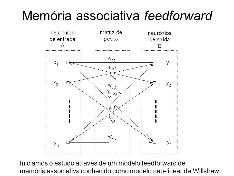 Memória associativa feedforward