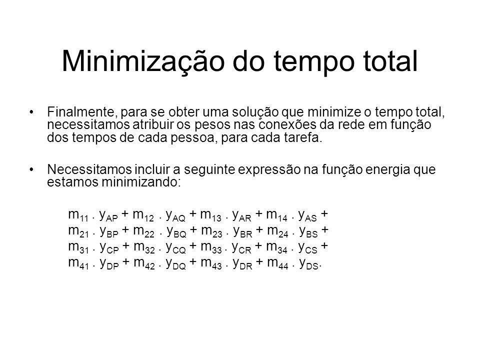 Minimização do tempo total
