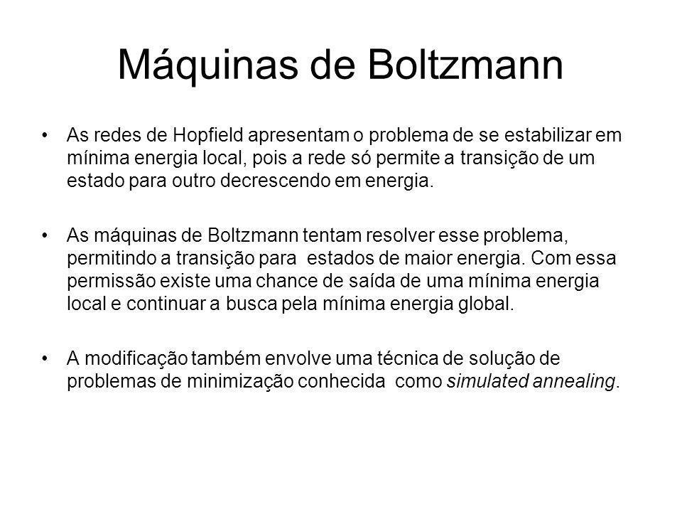 Máquinas de Boltzmann