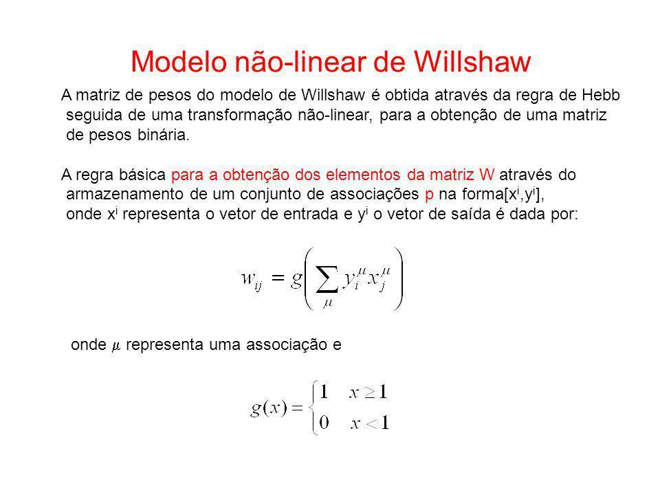 Modelo não-linear de Willshaw