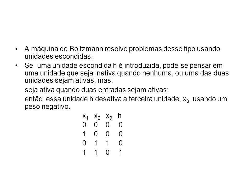 A máquina de Boltzmann resolve problemas desse tipo usando unidades escondidas.