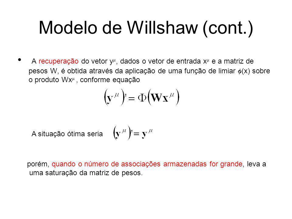 Modelo de Willshaw (cont.)