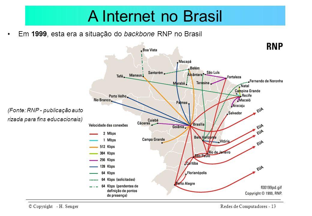 A Internet no Brasil Em 1999, esta era a situação do backbone RNP no Brasil. (Fonte: RNP - publicação auto-